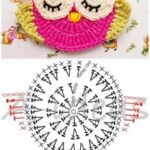 Crochet Apliques Graficos