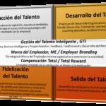 Empresa Que Aplique Modelos De Compensación