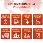Empresas De España Que Aplique Las Metodolias Lean