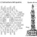 Formules Físiques Que S'apliquen Als Castells