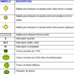 Instalacion Electrica Industrial Aplique