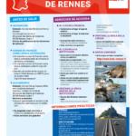 Institut National Des Sciences Apliquees De Rennes Opiniones Estudiantes